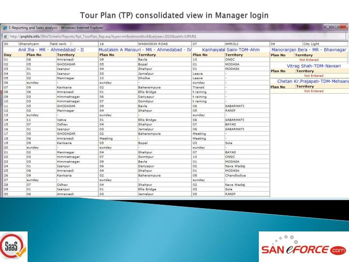 Tour Plan (TP) consolidated view in Manager login