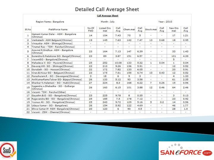 Detailed Call Average Sheet