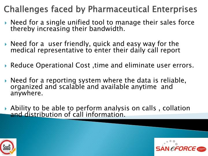 Challenges faced by Pharmaceutical Enterprises