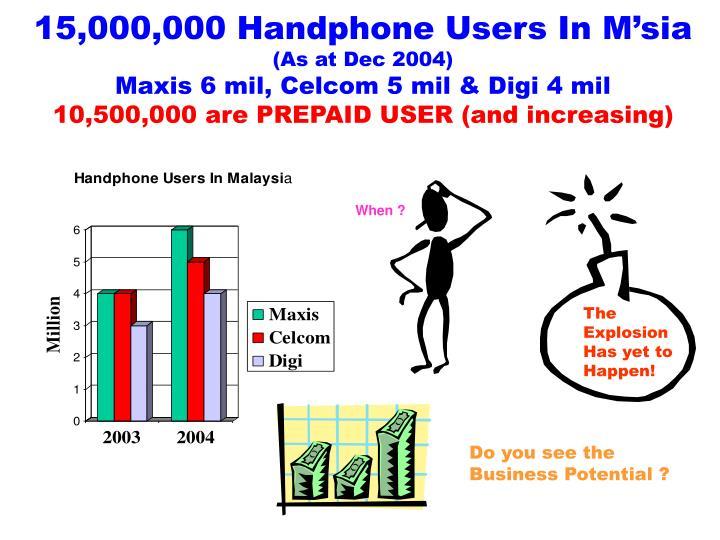 15,000,000 Handphone Users In M'sia