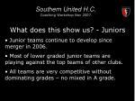 southern united h c coaching workshop nov 20074