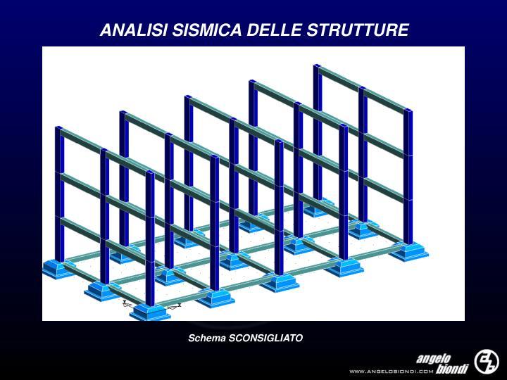 ANALISI SISMICA DELLE STRUTTURE