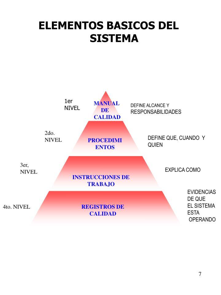 ELEMENTOS BASICOS DEL SISTEMA