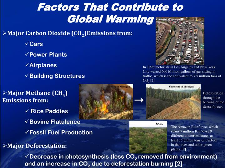 Factors That Contribute to Global Warming