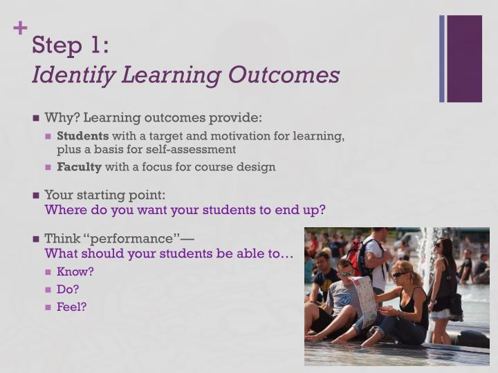 Step 1 identify learning outcomes