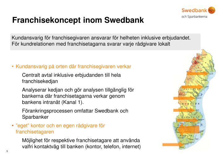 Franchisekoncept inom Swedbank