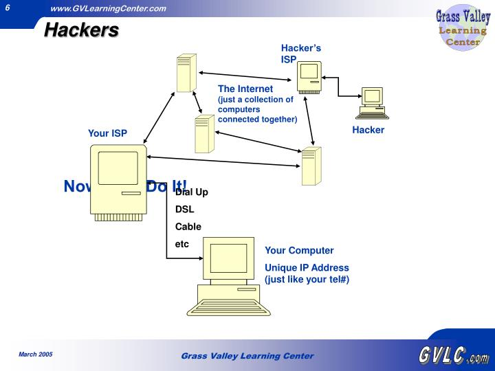 Hacker's ISP