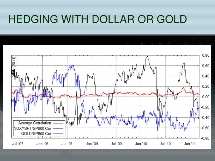 HEDGING WITH DOLLAR OR GOLD