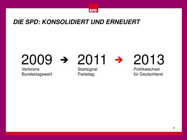 DIE SPD: KONSOLIDIERT UND ERNEUERT