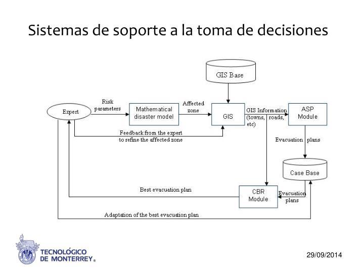 Sistemas de soporte a la toma de decisiones