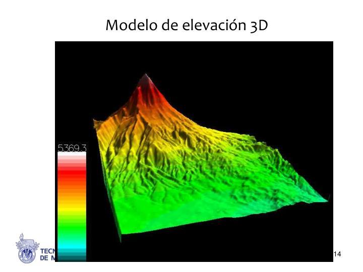 Modelo de elevación 3D