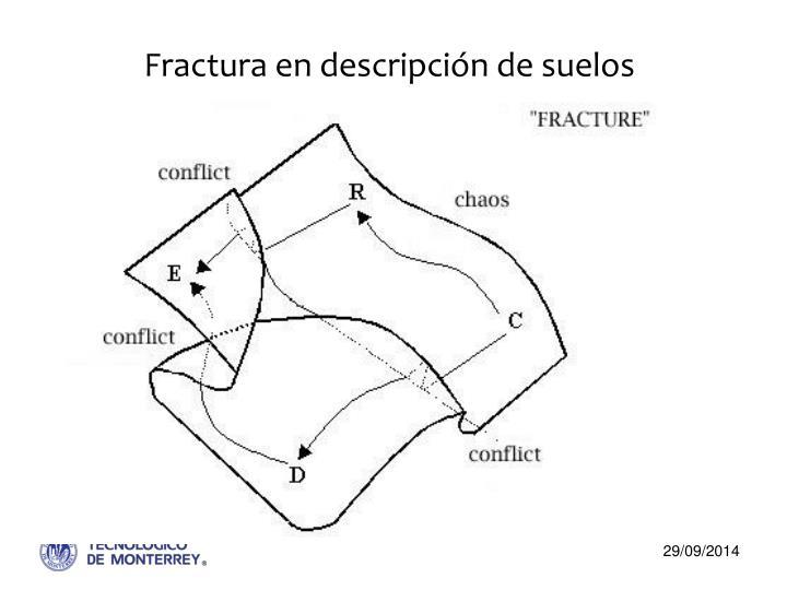 Fractura en descripción de suelos