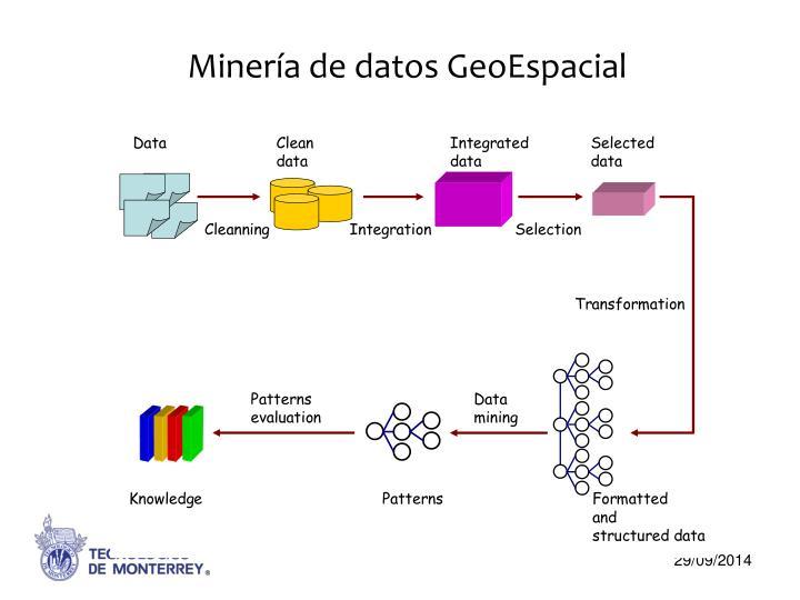 Minería de datos GeoEspacial