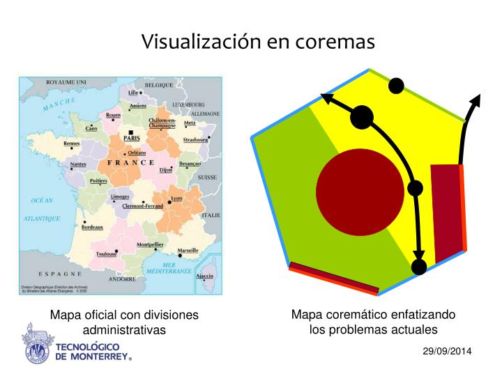 Visualización en coremas