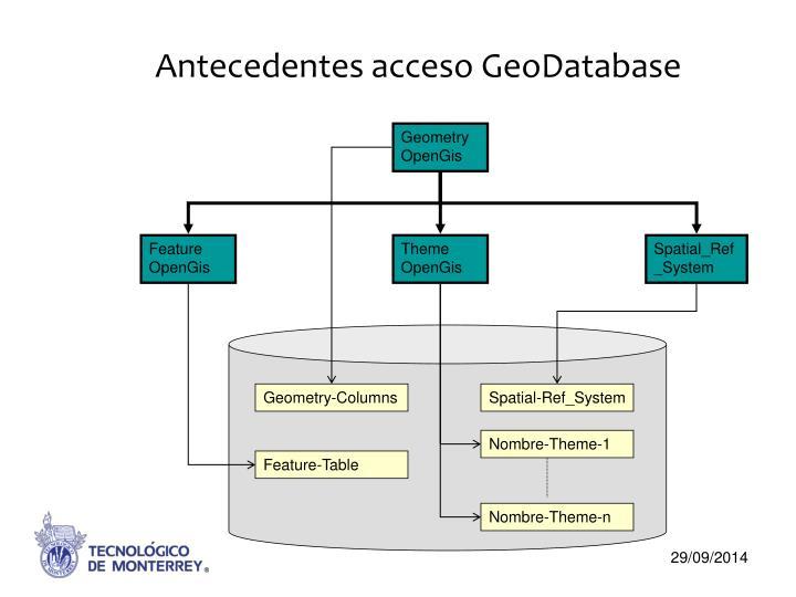 Antecedentes acceso GeoDatabase