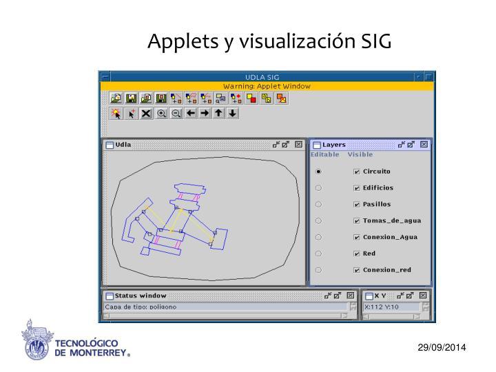 Applets y visualización SIG