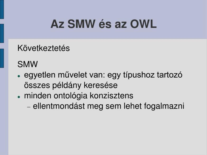 Az SMW és az OWL