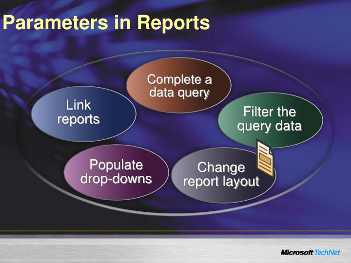 Parameters in Reports