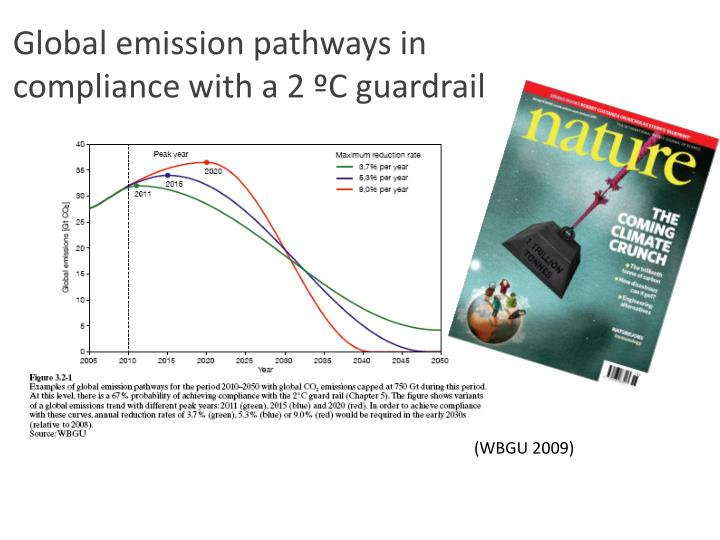 Global emission pathways in compliance with a 2