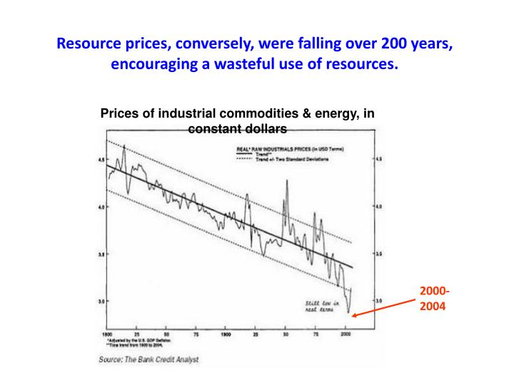 Resource prices, conversely, were falling over 200 years, encouraging a wasteful use of resources.