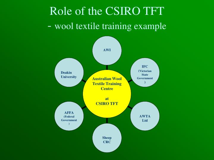 Role of the CSIRO TFT