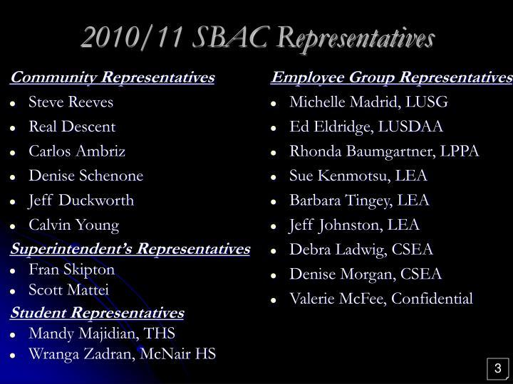 Community Representatives