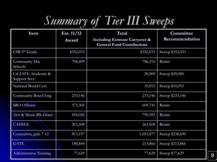 Summary of Tier III Sweeps