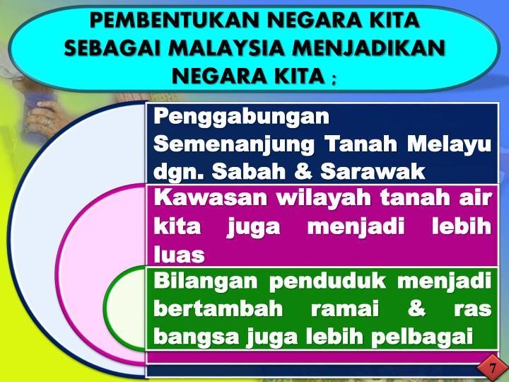 PEMBENTUKAN NEGARA KITA SEBAGAI MALAYSIA MENJADIKAN NEGARA KITA ;