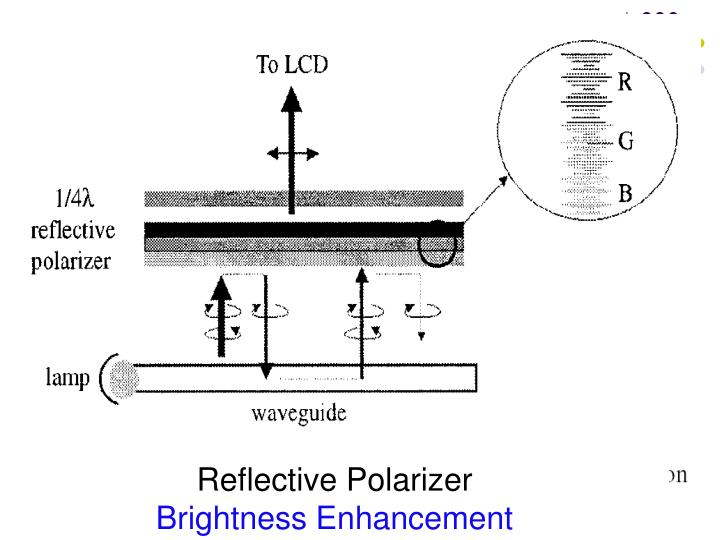 Reflective Polarizer