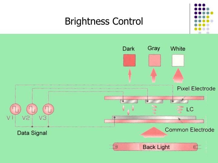 Brightness Control