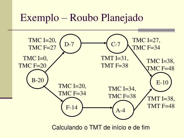 TMC I=20,