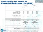 availability and status of essential medicines list eml