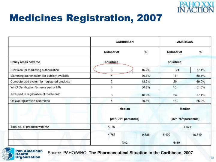 Medicines Registration, 2007