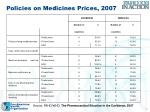 policies on medicines prices 2007