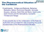 the pharmaceutical situation in the caribbean