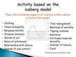 activity based on the iceberg model