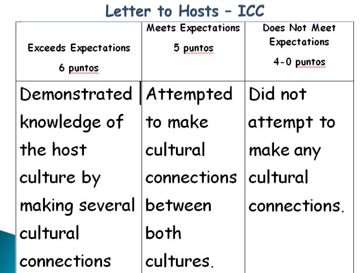 Letter to Hosts – ICC
