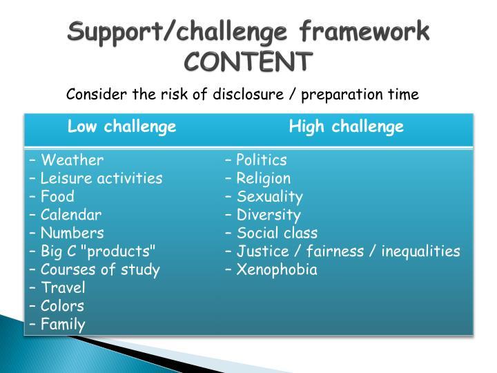 Support/challenge