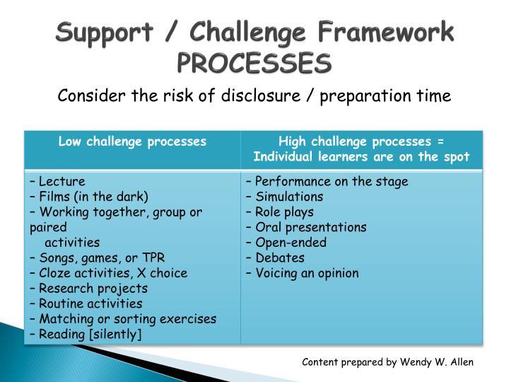 Support / Challenge
