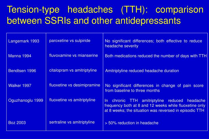 Tension-type headaches (TTH): comparison between SSRIs and other antidepressants