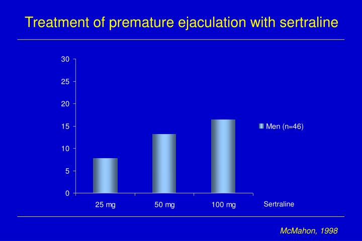 Treatment of premature ejaculation with sertraline