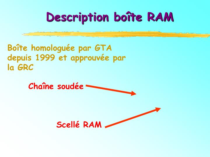 Description boîte RAM