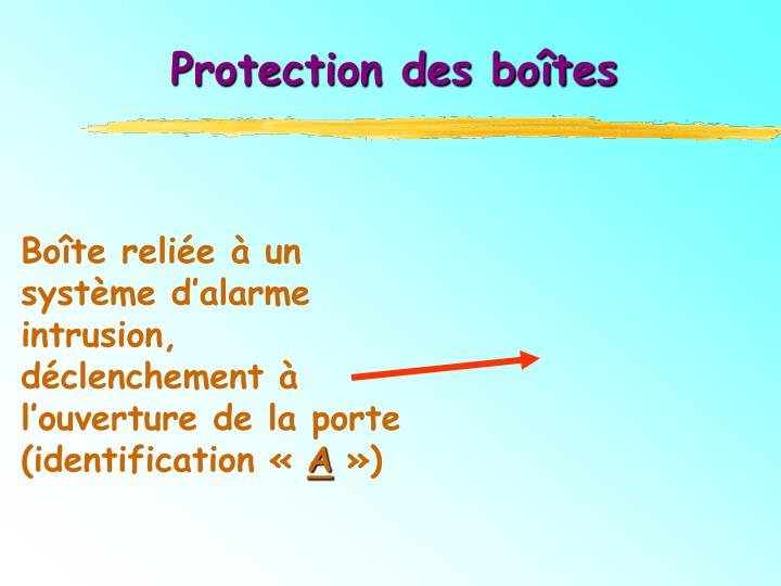 Protection des boîtes