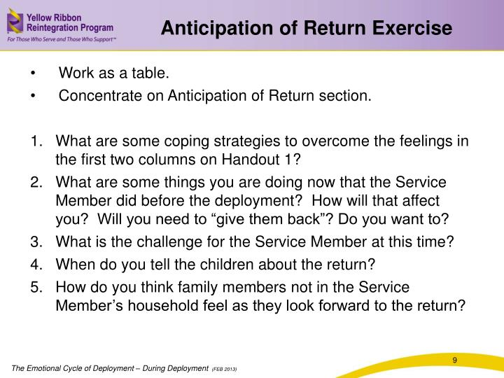 Anticipation of Return Exercise