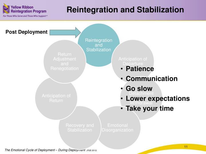 Reintegration and Stabilization
