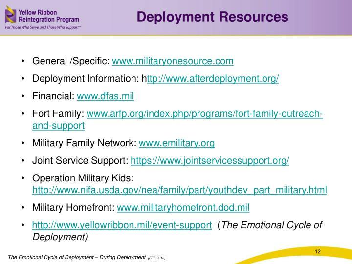 Deployment Resources