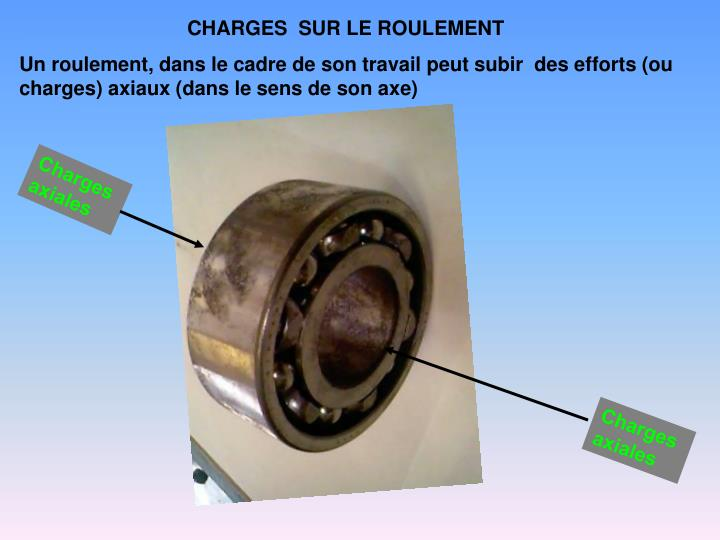 Charges axiales