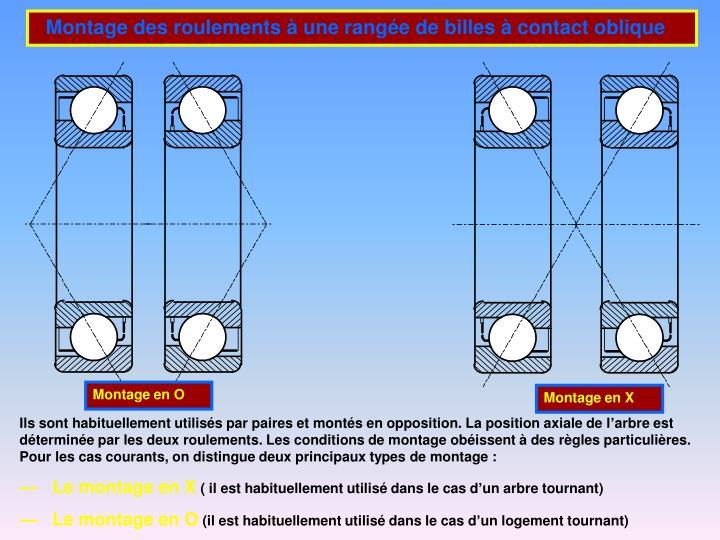 Montage des roulements à une rangée de billes à contact oblique