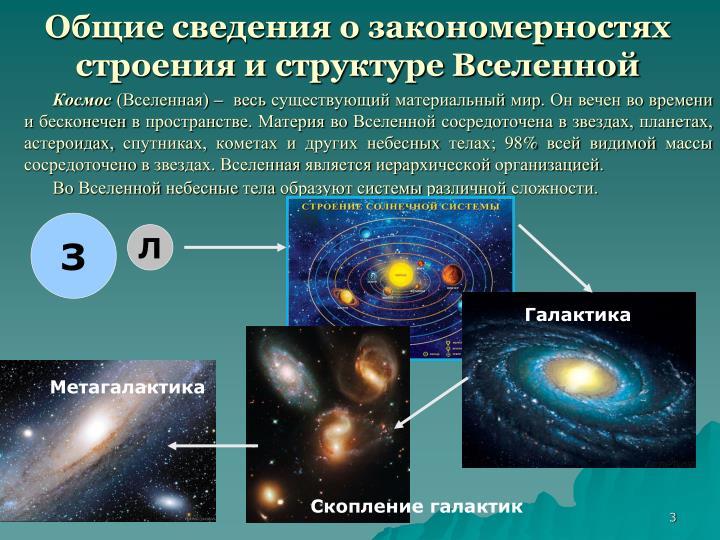 Общие сведения о закономерностях строения и структуре Вселенной