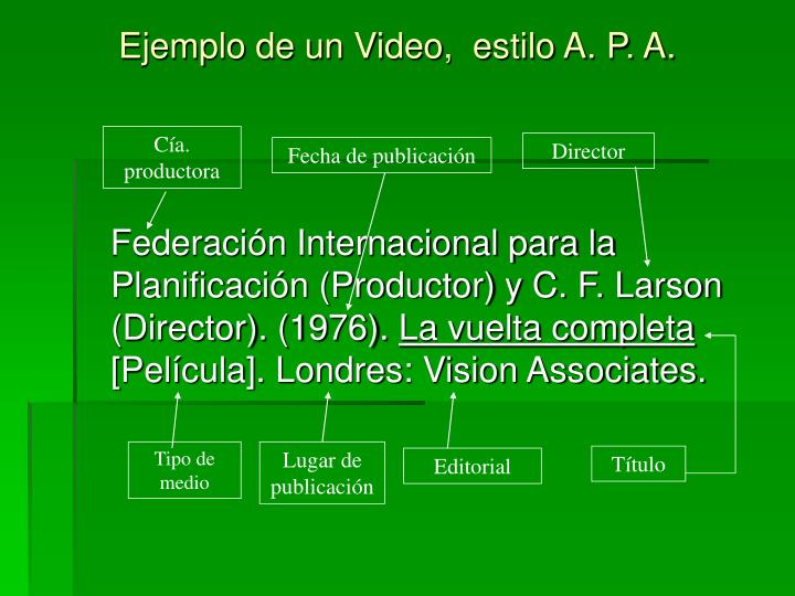 Ejemplo de un Video,  estilo A. P. A.